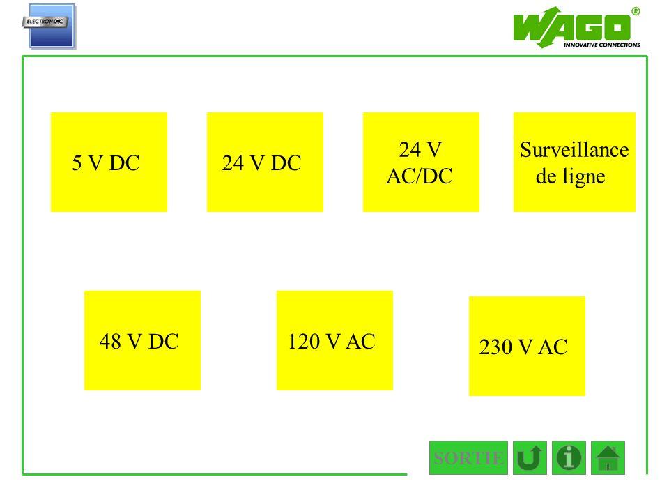 SORTIE 4.1 230 V AC 24 V AC/DC 120 V AC Surveillance de ligne 5 V DC 48 V DC 24 V DC