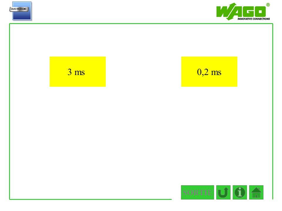 SORTIE 4.1.1.2 3 ms0,2 ms
