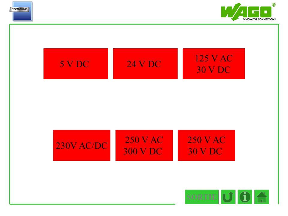 SORTIE 4.2 24 V DC 125 V AC 30 V DC 230V AC/DC 250 V AC 300 V DC 5 V DC 250 V AC 30 V DC