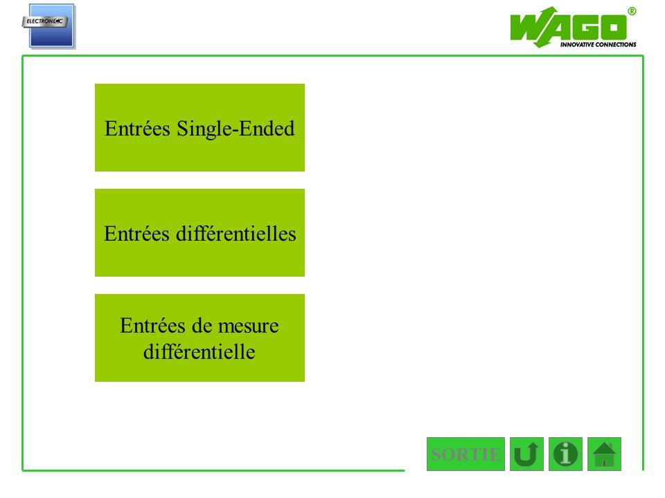 SORTIE 4.3.1.1 Entrées différentielles Entrées Single-Ended Entrées de mesure différentielle
