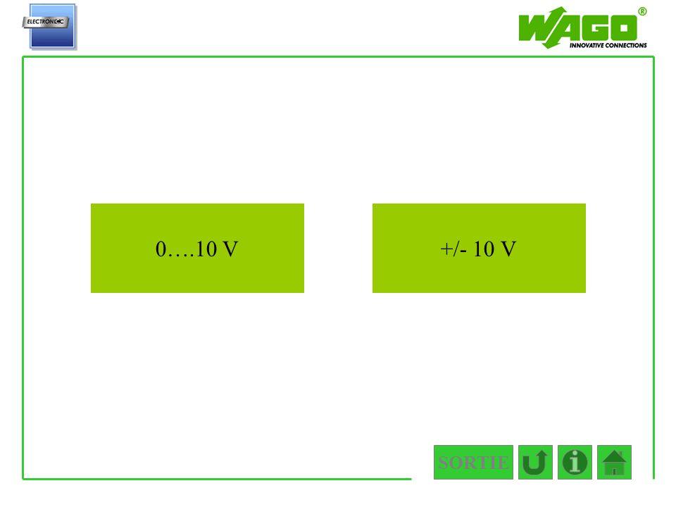 SORTIE 4.3.2 0….10 V+/- 10 V