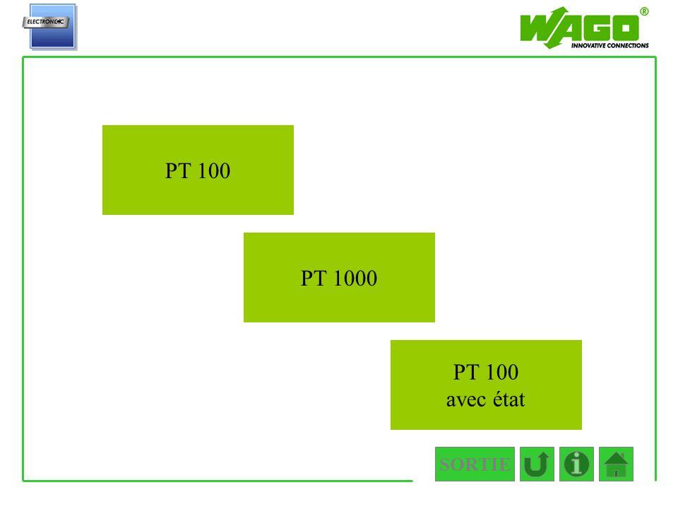 SORTIE 4.3.3.1 PT 100 avec état PT 100 PT 1000