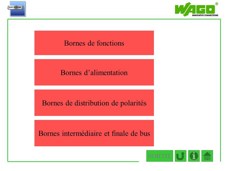 SORTIE 4.5 Bornes de fonctions Bornes de distribution de polarités Bornes dalimentation Bornes intermédiaire et finale de bus