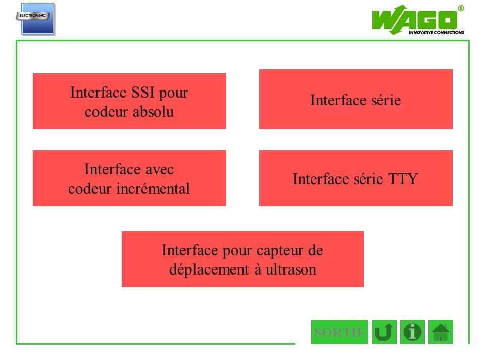 SORTIE 4.5.1.2 Interface SSI pour codeur absolu Interface avec codeur incrémental Interface pour capteur de déplacement à ultrason Interface série Int