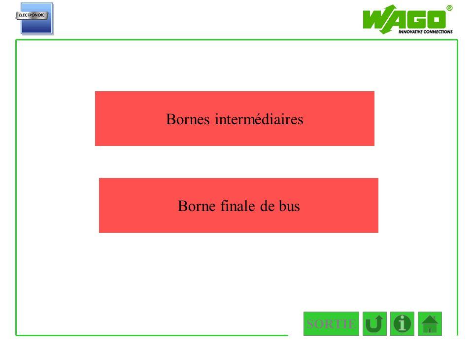 SORTIE 4.5.4 Borne finale de bus Bornes intermédiaires