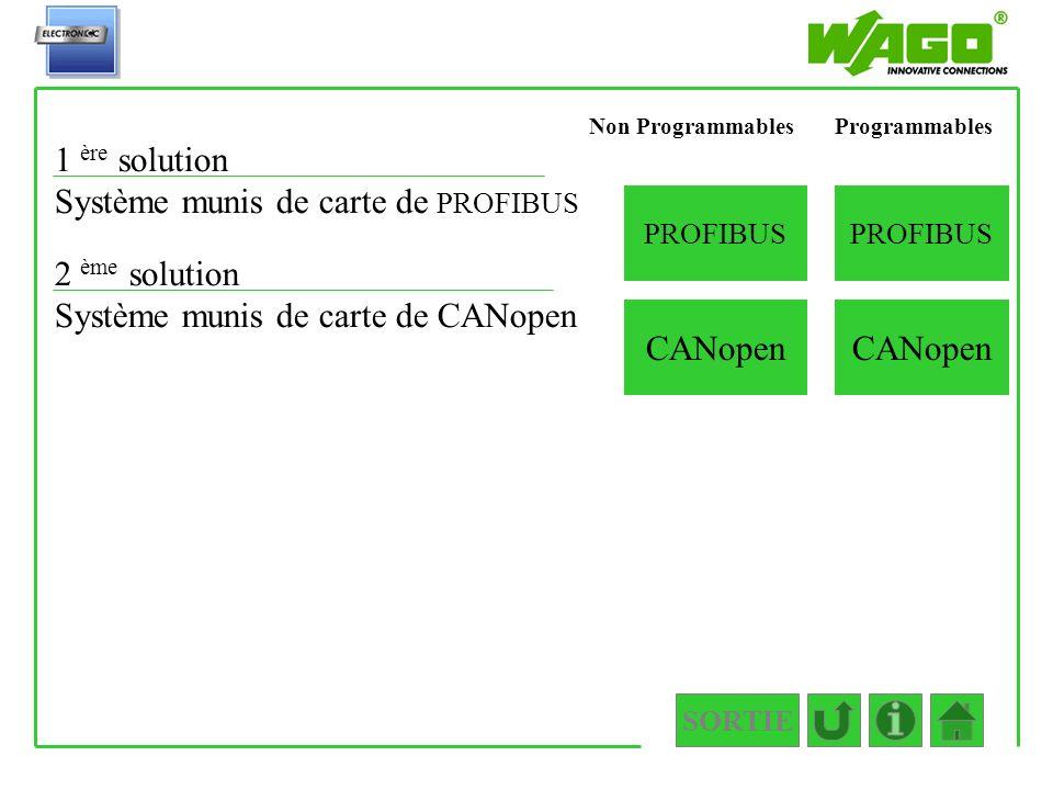 SORTIE 1.1.2.2.3.1.1 Programmables 2 ème solution Système munis de carte de CANopen CANopen 1 ère solution Système munis de carte de PROFIBUS PROFIBUS