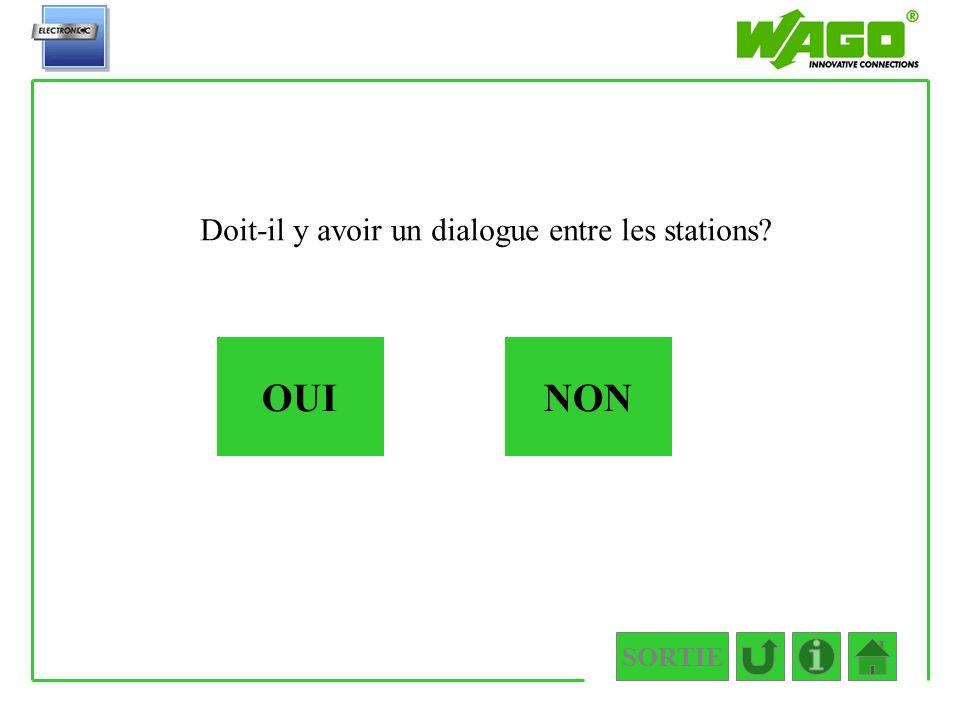 SORTIE Doit-il y avoir un dialogue entre les stations? 1.2 OUINON