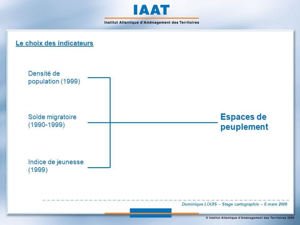 Dominique LOUIS – Stage cartographie – 8 mars 2006 Le choix des indicateurs Espaces de peuplement Densité de population (1999) Solde migratoire (1990-1999) Indice de jeunesse (1999)
