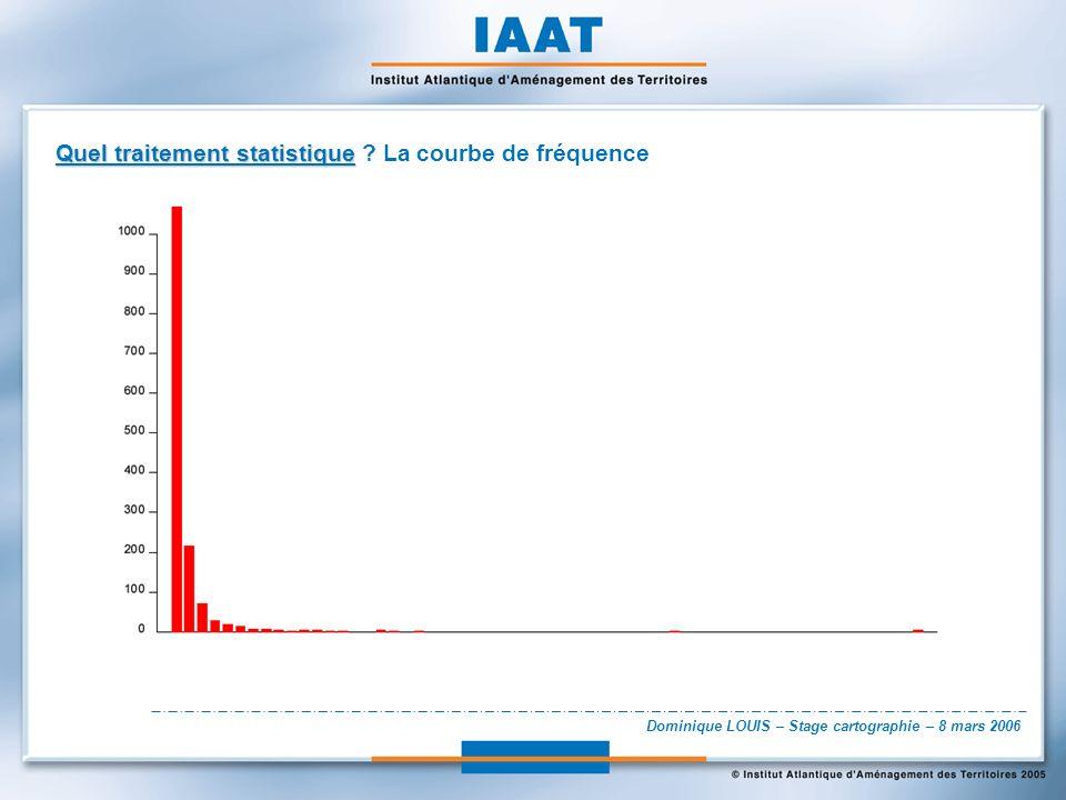 Dominique LOUIS – Stage cartographie – 8 mars 2006 A partir de la méthode des … … intervalles égaux … quantiles … moyennes … seuils naturels Quel traitement statistique Quel traitement statistique .