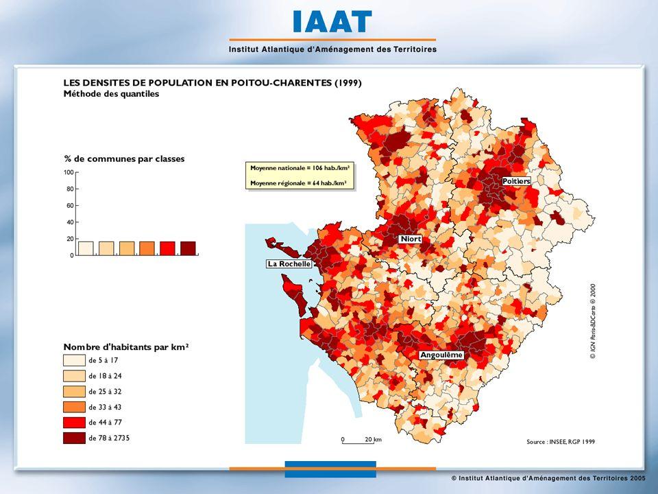 Le choix des indicateurs Espaces de peuplement Densité de population (1999) Solde migratoire (1990-1999) Indice de jeunesse (1999)