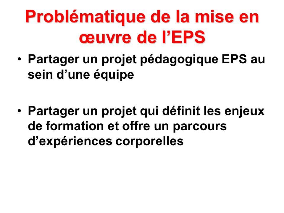 Problématique de la mise en œuvre de lEPS Partager un projet pédagogique EPS au sein dune équipe Partager un projet qui définit les enjeux de formatio