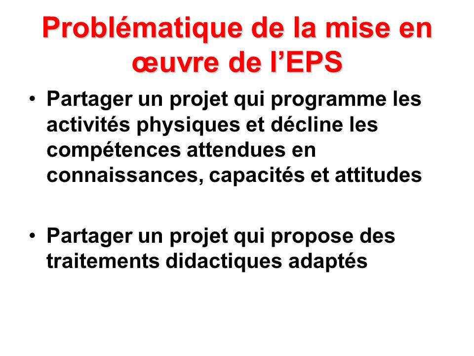 Problématique de la mise en œuvre de lEPS Partager un projet qui programme les activités physiques et décline les compétences attendues en connaissanc