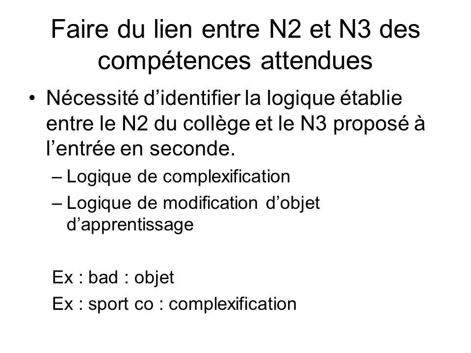 Faire du lien entre N2 et N3 des compétences attendues Nécessité didentifier la logique établie entre le N2 du collège et le N3 proposé à lentrée en s