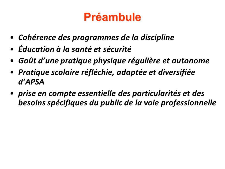 Préambule Cohérence des programmes de la discipline Éducation à la santé et sécurité Goût dune pratique physique régulière et autonome Pratique scolai