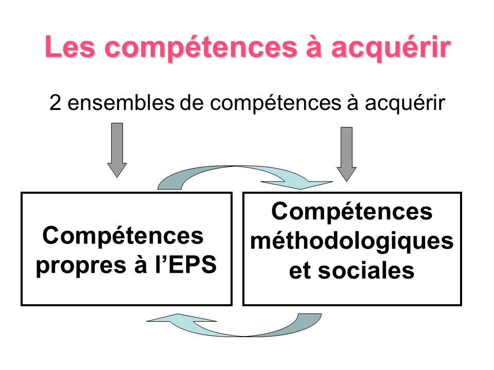 Les compétences à acquérir 2 ensembles de compétences à acquérir Compétences propres à lEPS Compétences méthodologiques et sociales