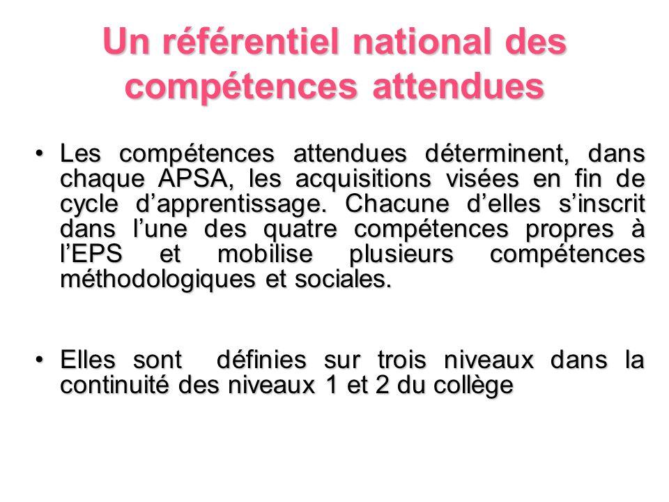 Un référentiel national des compétences attendues Les compétences attendues déterminent, dans chaque APSA, les acquisitions visées en fin de cycle dap