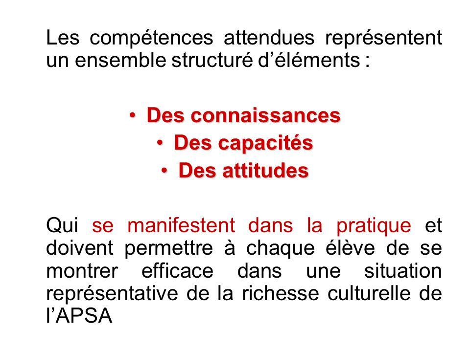 Les compétences attendues représentent un ensemble structuré déléments : Des connaissancesDes connaissances Des capacitésDes capacités Des attitudesDe