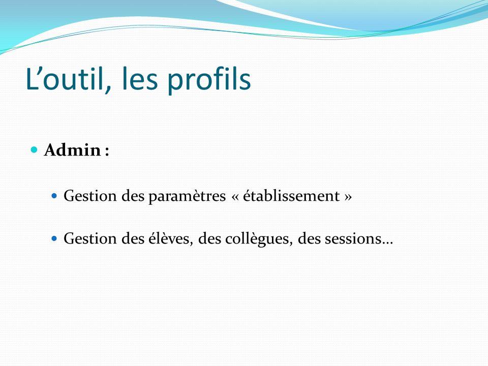 Loutil, les profils Admin : Gestion des paramètres « établissement » Gestion des élèves, des collègues, des sessions…