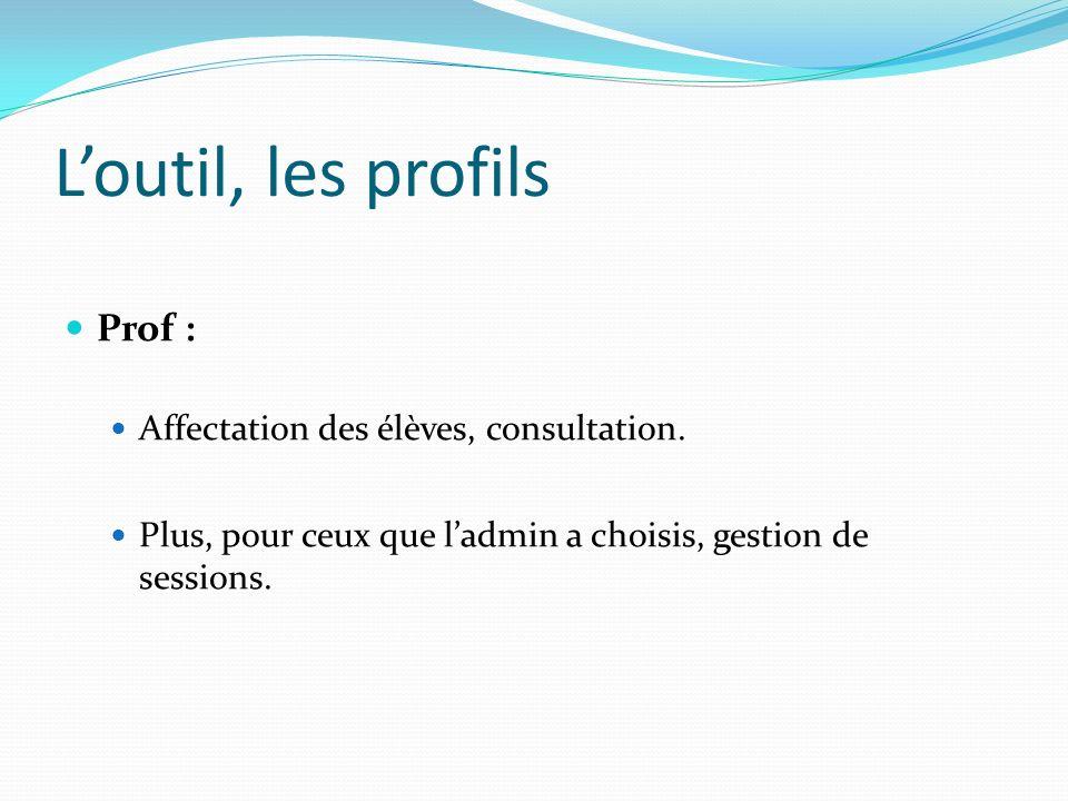 Loutil, les profils Prof : Affectation des élèves, consultation. Plus, pour ceux que ladmin a choisis, gestion de sessions.