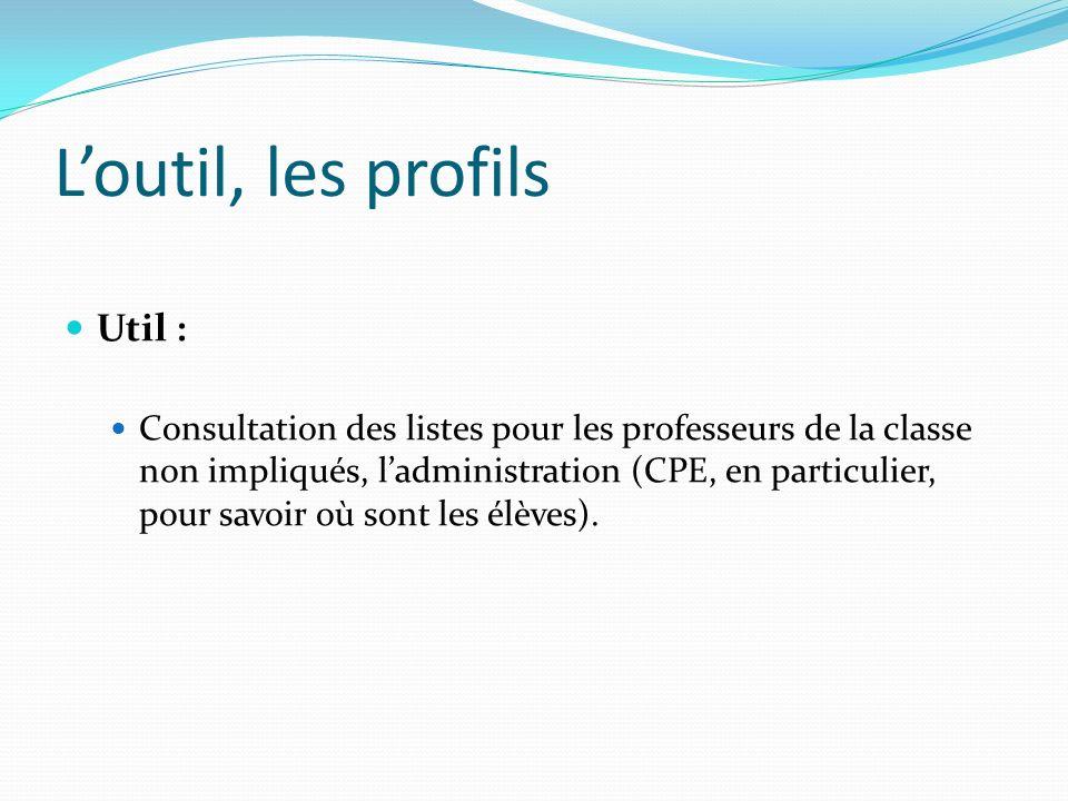 Loutil, les profils Util : Consultation des listes pour les professeurs de la classe non impliqués, ladministration (CPE, en particulier, pour savoir