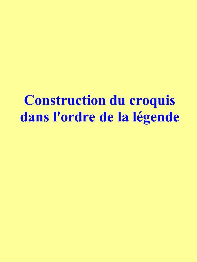 Construction du croquis dans l'ordre de la légende