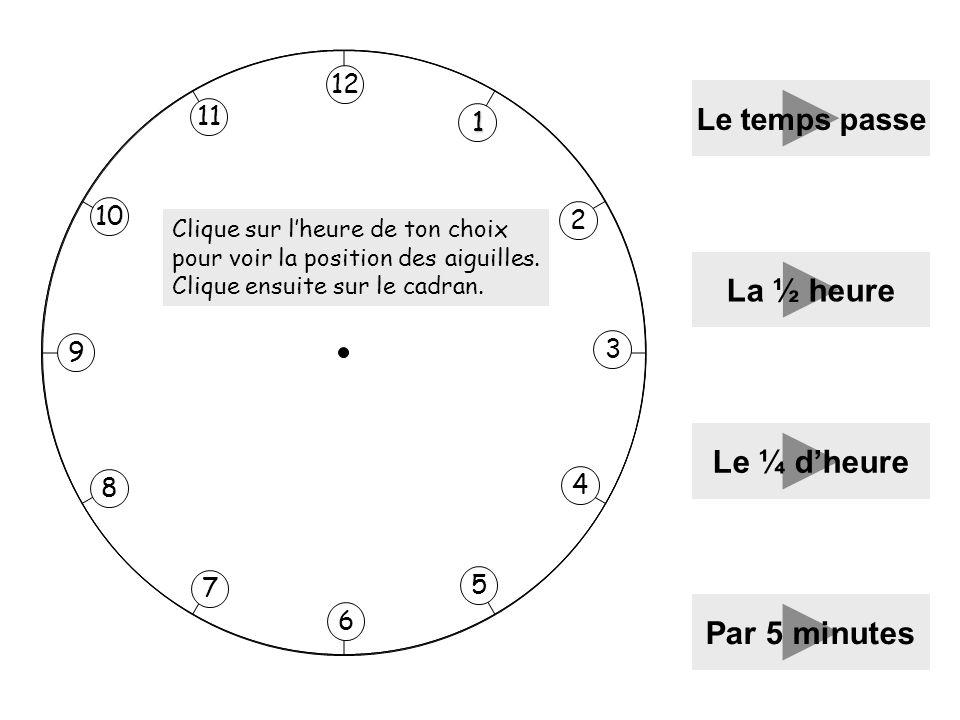 1111 2 11 8 7 10 9 4 5 6 3 12 Clique sur lheure de ton choix pour voir la position des aiguilles. Clique ensuite sur le cadran. La ½ heure Le ¼ dheure