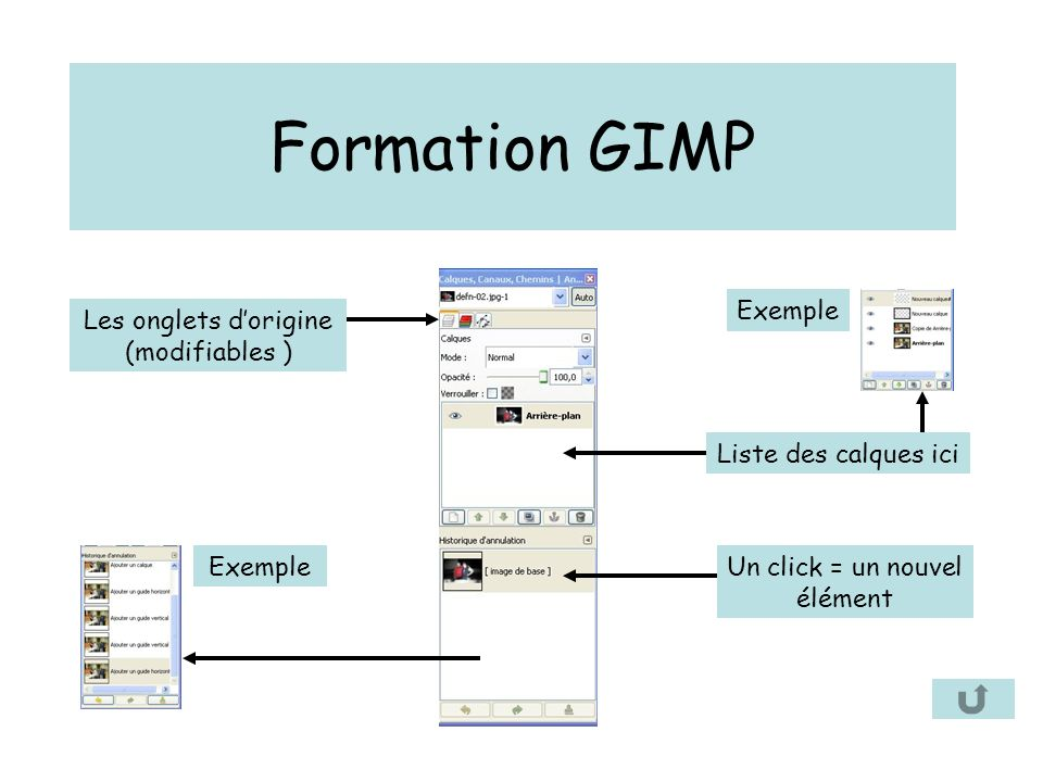 Formation GIMP Liste des calques ici Un click = un nouvel élément Les onglets dorigine (modifiables ) Exemple