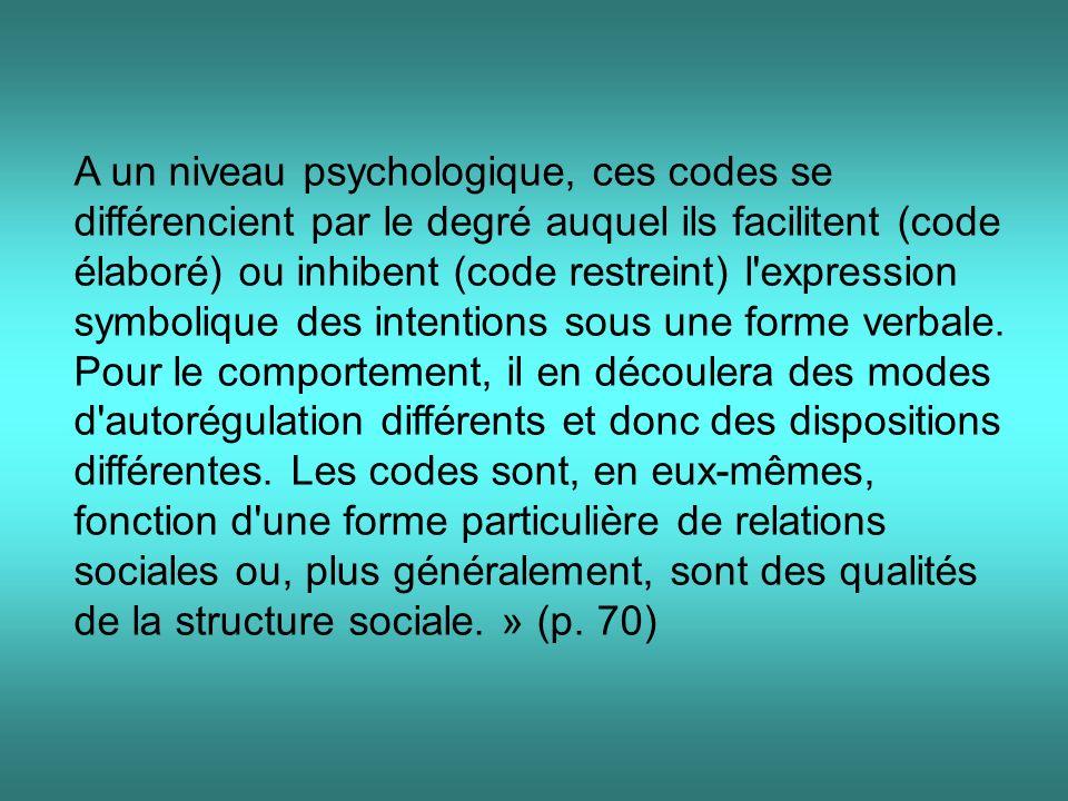 A un niveau psychologique, ces codes se différencient par le degré auquel ils facilitent (code élaboré) ou inhibent (code restreint) l'expression symb