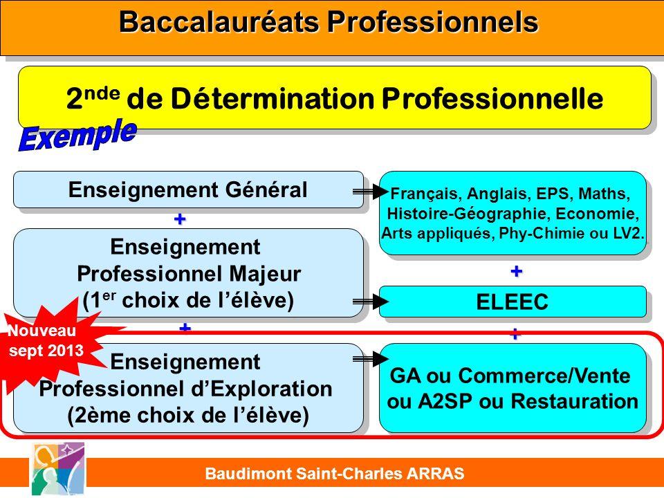 2 nde de Détermination Professionnelle Baccalauréats Professionnels + + Baudimont Saint-Charles ARRAS Enseignement Général Enseignement Professionnel
