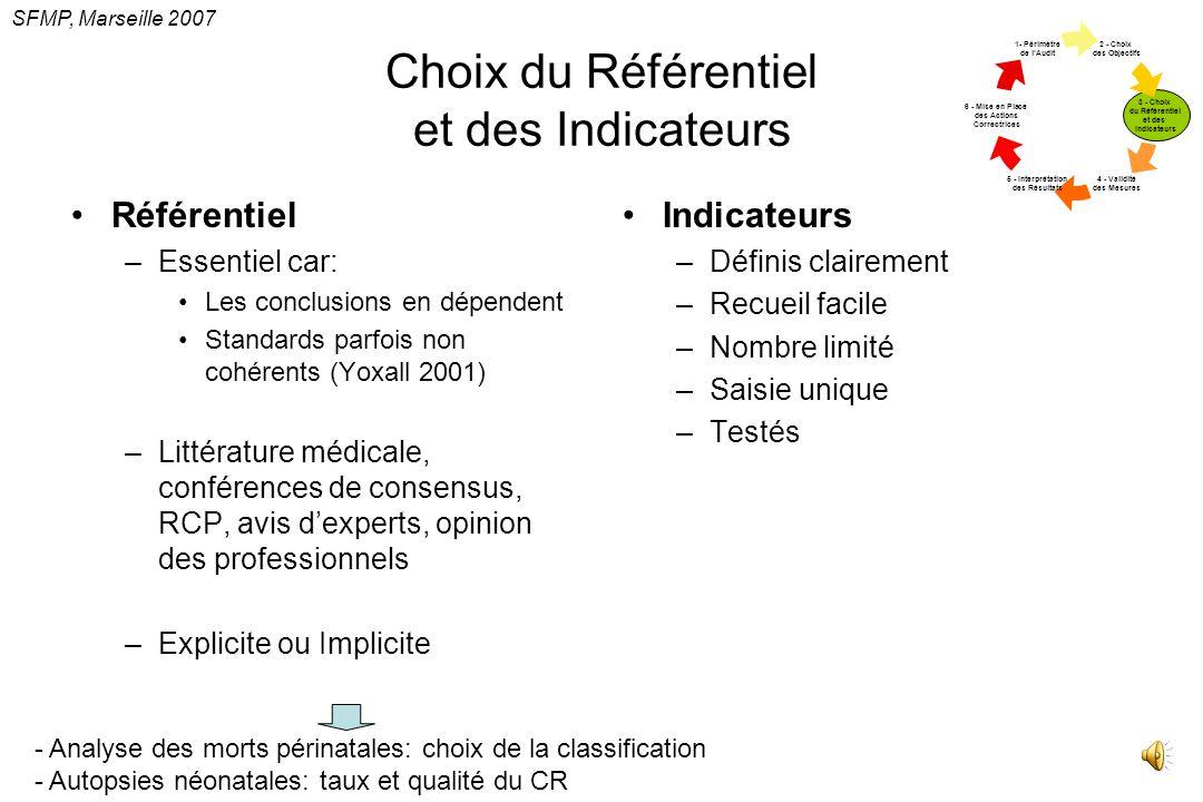 Choix de lObjectif de lAudit - mesures de résultats néonataux - (Main et coll. Am J Obstet Gynecol 2004;190:1747) 2 - Choix des Objectif s 3 - Choix d