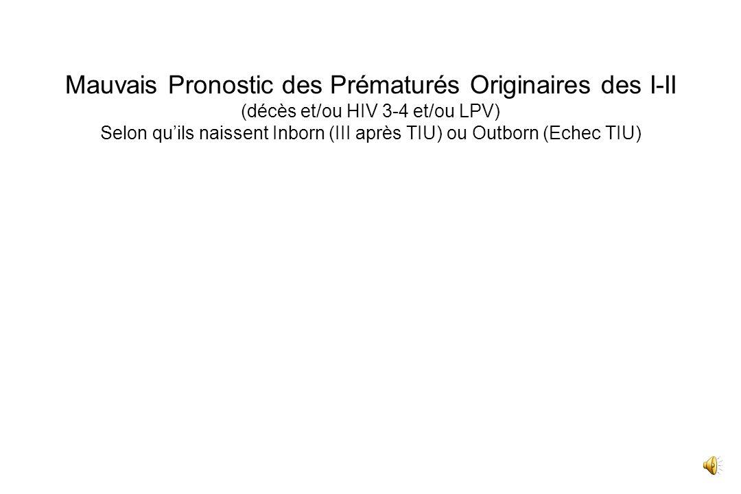 Interprétation de Résultats - Transferts Antenataux - 2 - Choix des Objectif s 3 - Choix du Référent iel et des Indicate urs 4 - Validité des Mesures