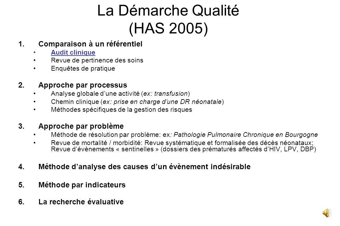 Conclusion La démarche qualité est le moyen de préserver une autonomie des professionnels de la santé au bénéfice des personnes quils soignent Il ne faut pas la confondre avec lévaluation externe des réseaux (circulaire DHOS/03/CNAM/2007/88 du 2 Mars 2007) Elle est une source de recherche clinique.