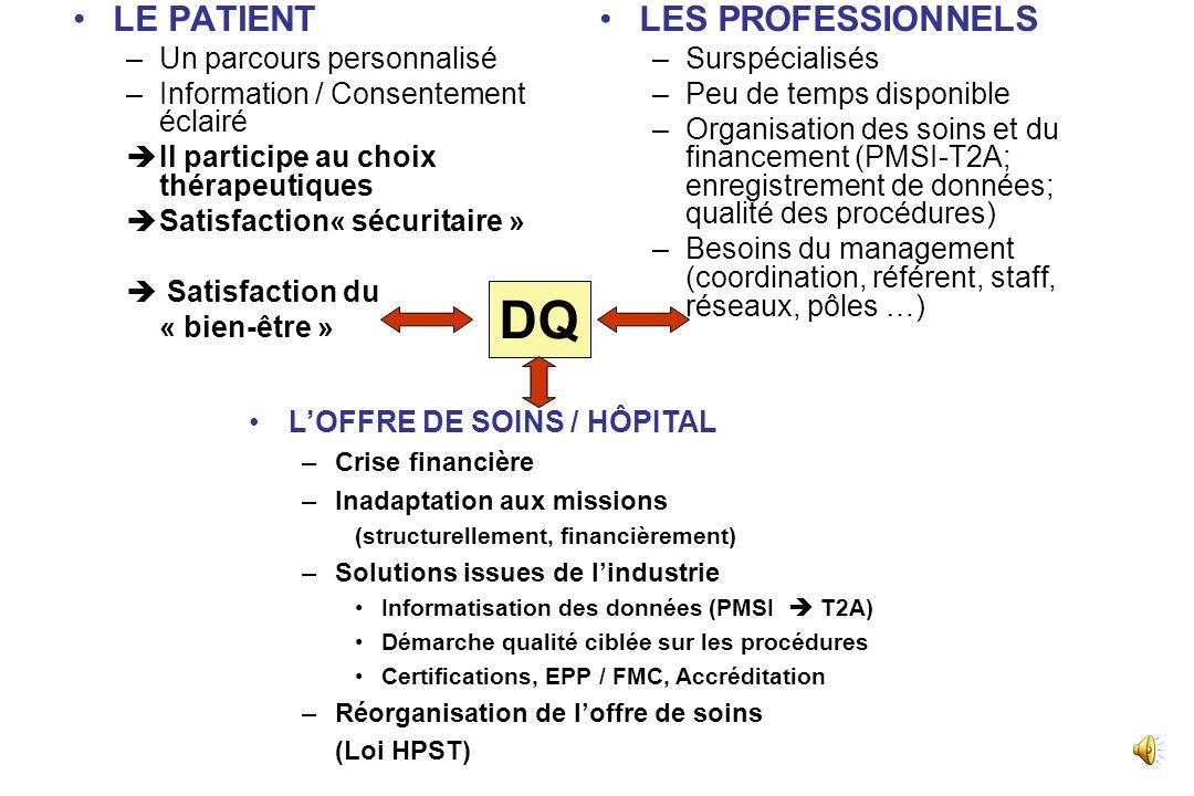 LE PATIENT –Un parcours personnalisé –Information / Consentement éclairé Il participe au choix thérapeutiques Satisfaction « sécuritaire » (pression m