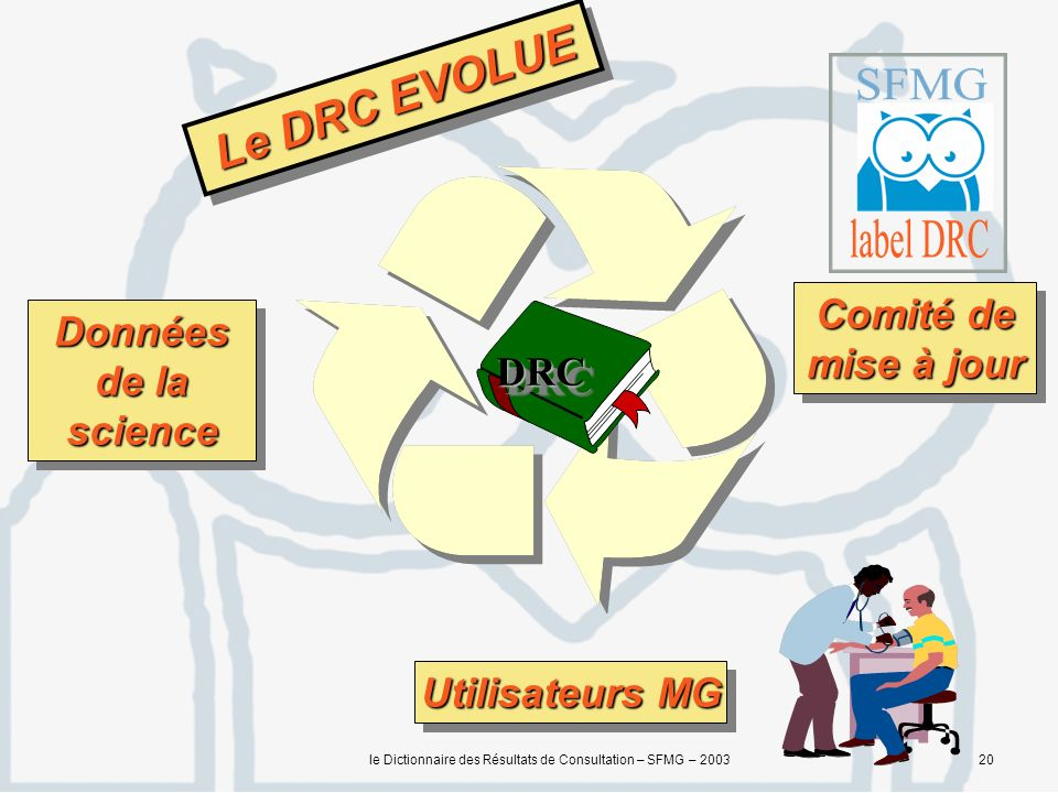 le Dictionnaire des Résultats de Consultation – SFMG – 200320 Données de la science Utilisateurs MG DRCDRC Le DRC EVOLUE Le DRC EVOLUE Comité de mise à jour