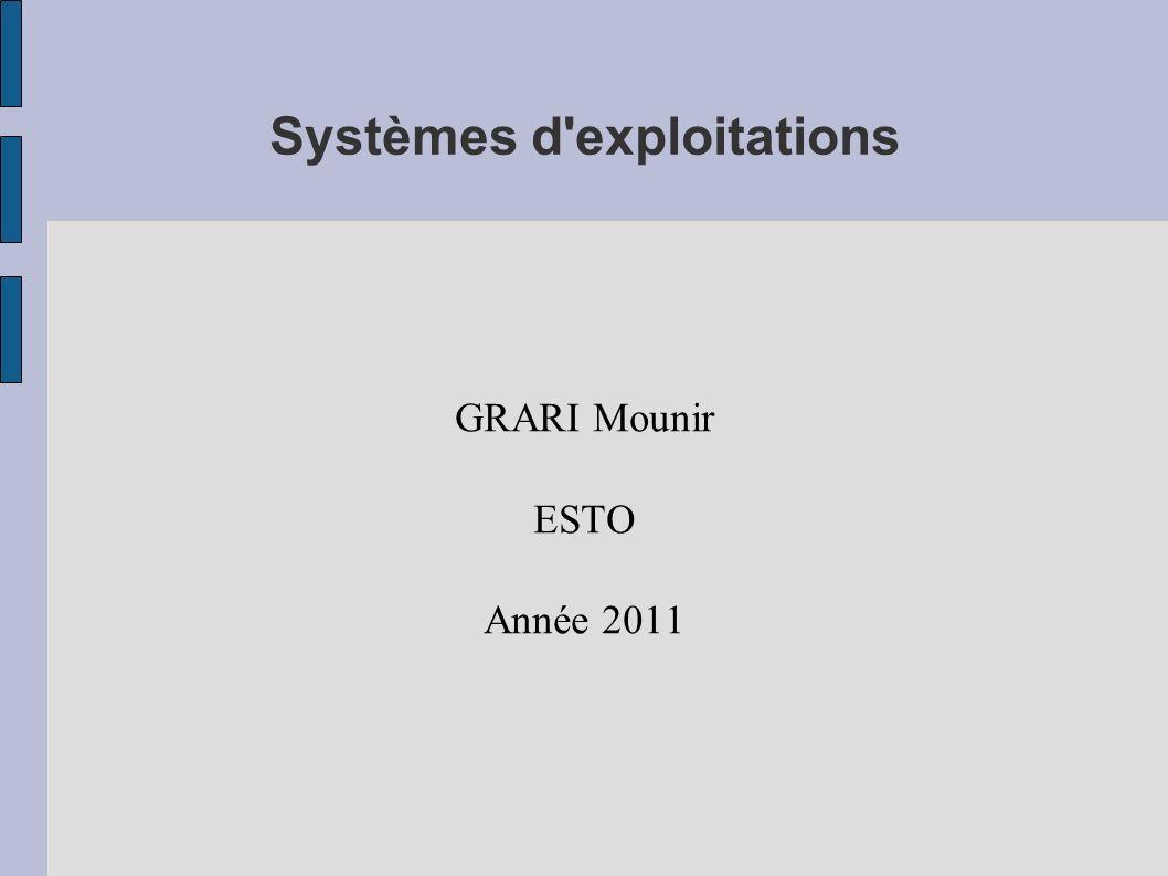 Systèmes d exploitations GRARI Mounir ESTO Année 2011