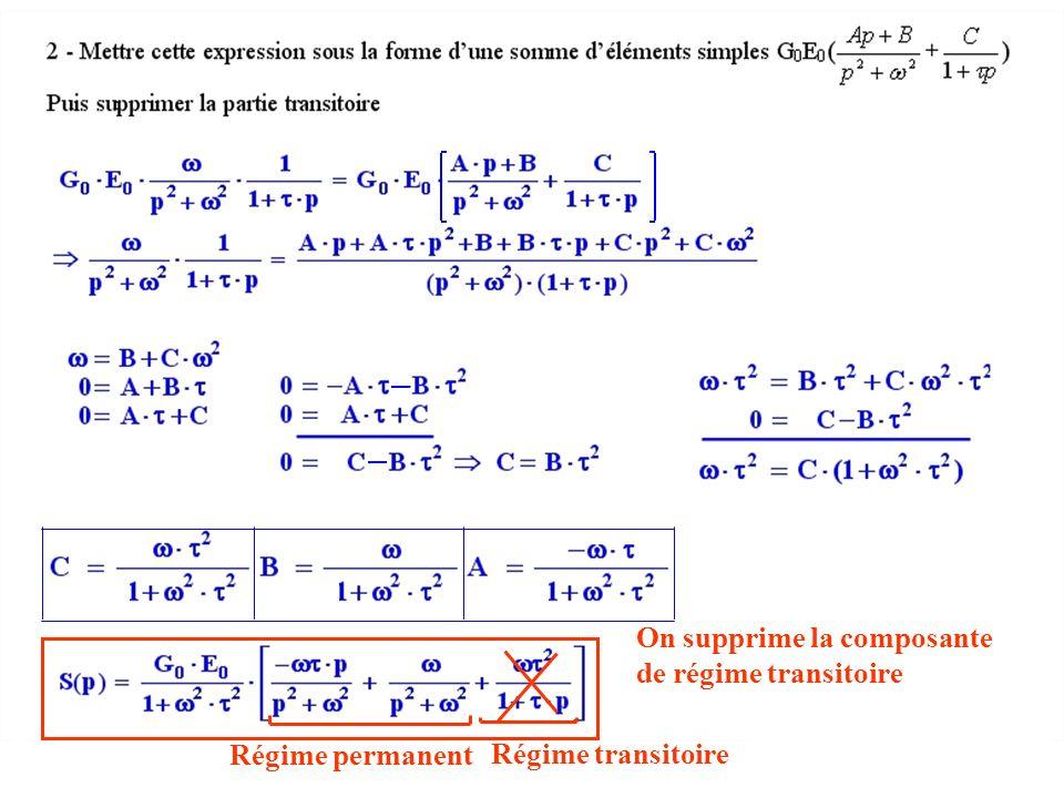 Le d é phasage φ appel é phase et qui repr é sente le d é calage de s(t) par rapport à e(t) Synthèse animée