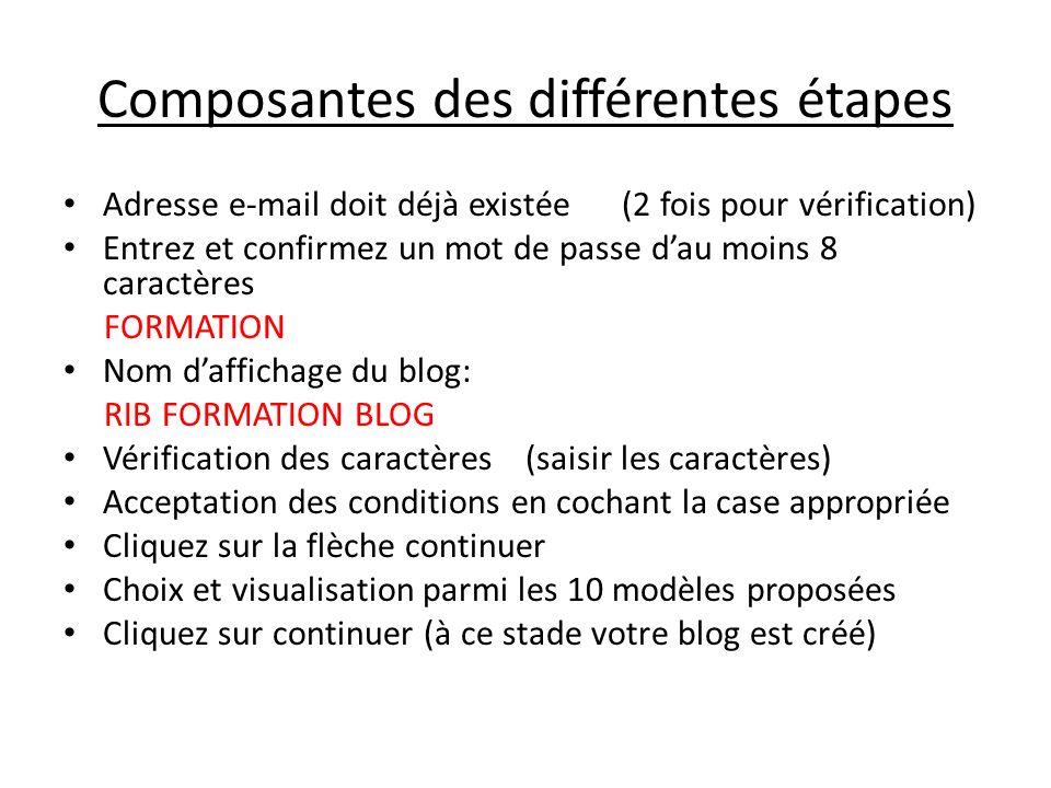 Composantes des différentes étapes Adresse e-mail doit déjà existée (2 fois pour vérification) Entrez et confirmez un mot de passe dau moins 8 caractè