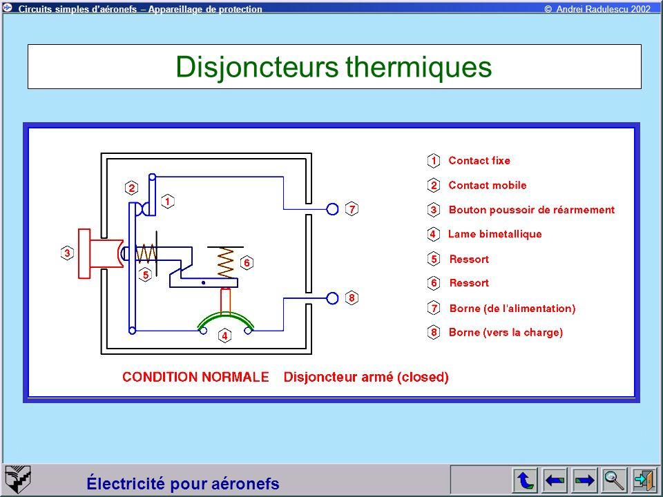 Circuits simples daéronefs – Appareillage de protection Électricité pour aéronefs © Andrei Radulescu 2002 Disjoncteurs thermiques