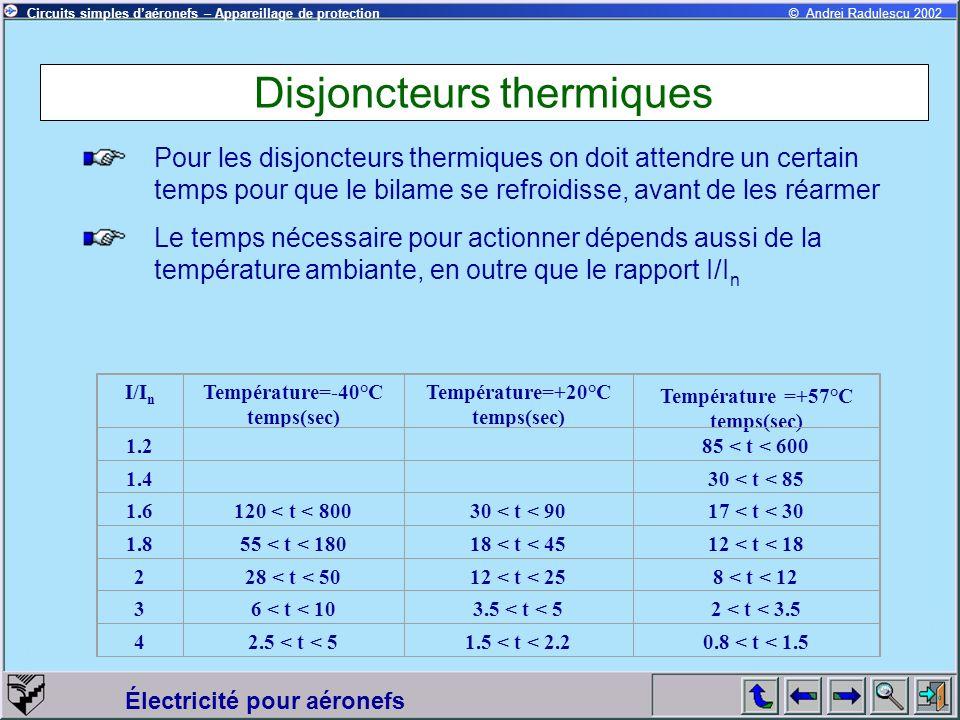 Circuits simples daéronefs – Appareillage de protection Électricité pour aéronefs © Andrei Radulescu 2002 Disjoncteurs thermiques Pour les disjoncteur