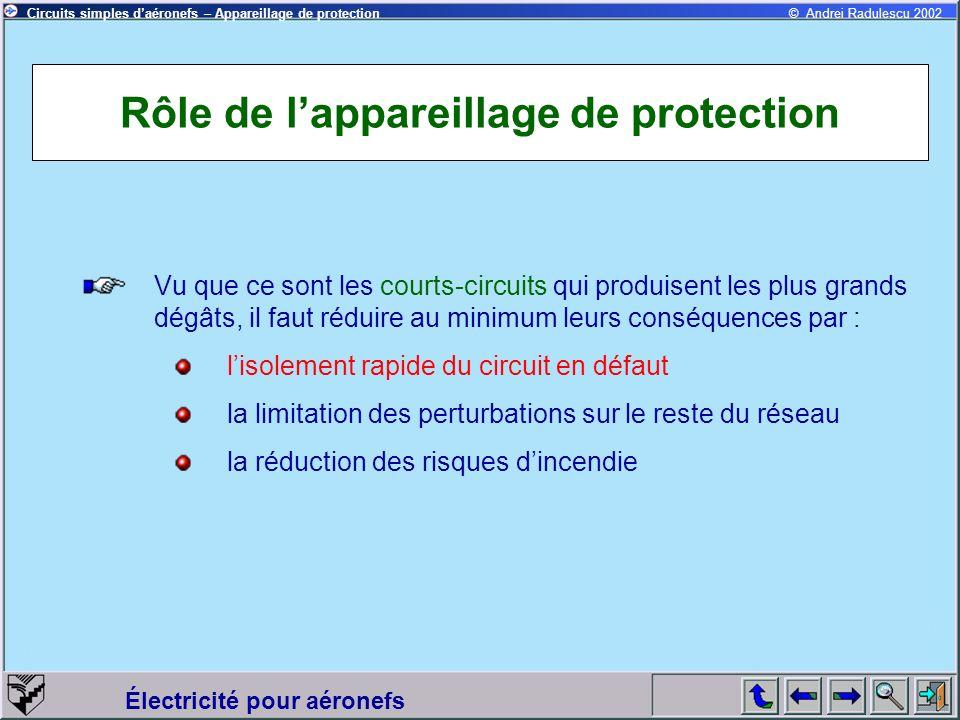 Circuits simples daéronefs – Appareillage de protection Électricité pour aéronefs © Andrei Radulescu 2002 Rôle de lappareillage de protection Vu que c