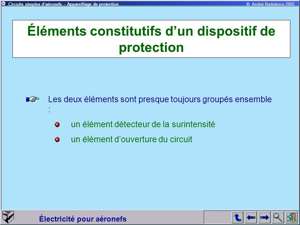 Circuits simples daéronefs – Appareillage de protection Électricité pour aéronefs © Andrei Radulescu 2002 Éléments constitutifs dun dispositif de prot