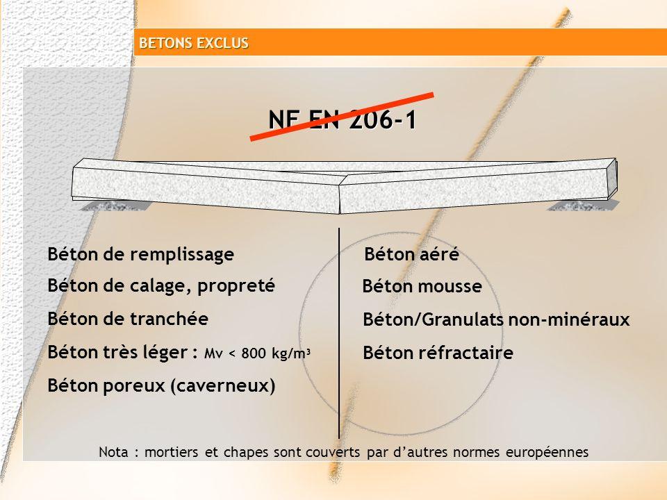 BETONS CONCERNES NF EN 206-1 Bétons de structure CHANTIER BPE PRÉFABRIQUÉ XP P18-305 NF EN 206-1 X X XX