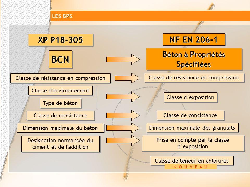 BCNBCN XP P18-305 Classe de résistance en compression Classe d'environnement Type de béton Classe de consistance Dimension maximale du béton Désignati