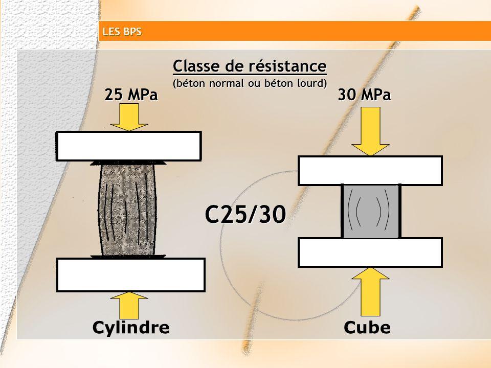 BCN XP P18-305 BPS NF EN 206-1 …, B25,... …, C25/30, … Classe de résistance en compression LES BPS