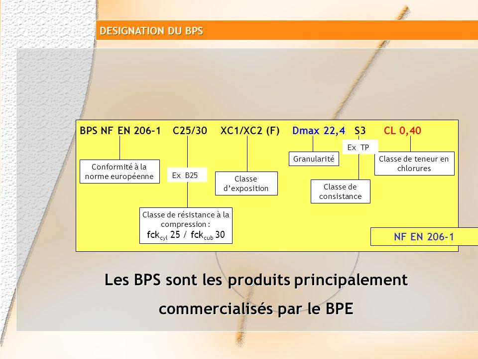 CL 0,20 CL 0,40 CL 0,65 CL 1,00 CL 0,20 CL 0,40 CL 0,65 CL 1,00 Classe de teneur en chlorures N O U V E A U BCN XP P18-305 BPS NF EN 206-1 Cl 0,40 BA
