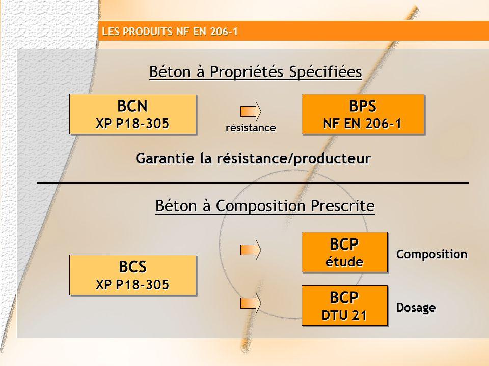 DESIGNATION DU BPS NF EN 206-1 XC1/XC2 (F)BPS NF EN 206–1C25/30Dmax 22,4CL 0,40S3 Conformité à la norme européenne Classe de résistance à la compressi