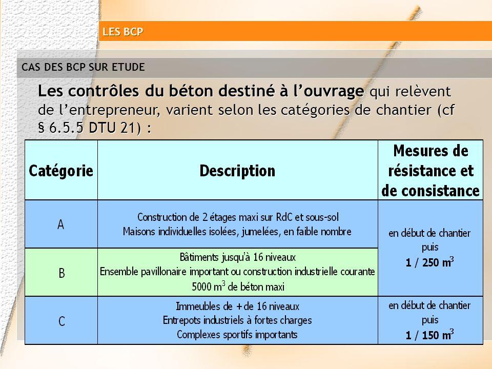 CAS DES BCP SUR ETUDE Les spécifications de base dun BCP selon la norme NF EN 206-1 sont les suivantes : Les spécifications de base dun BCP selon la n