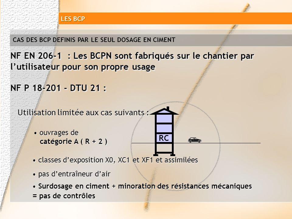 CAS DES BCP SUR ETUDE Exemple de béton détude : Béton de voile complexe LES BCP Résistance caractéristique C40/50 MPa classes dexposition de louvrage