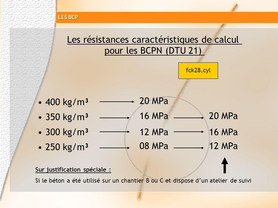 Utilisation limitée aux cas suivants : RC ouvrages de catégorie A ( R + 2 ) classes dexposition X0, XC1 et XF1 et assimilées pas dentraîneur dair CAS