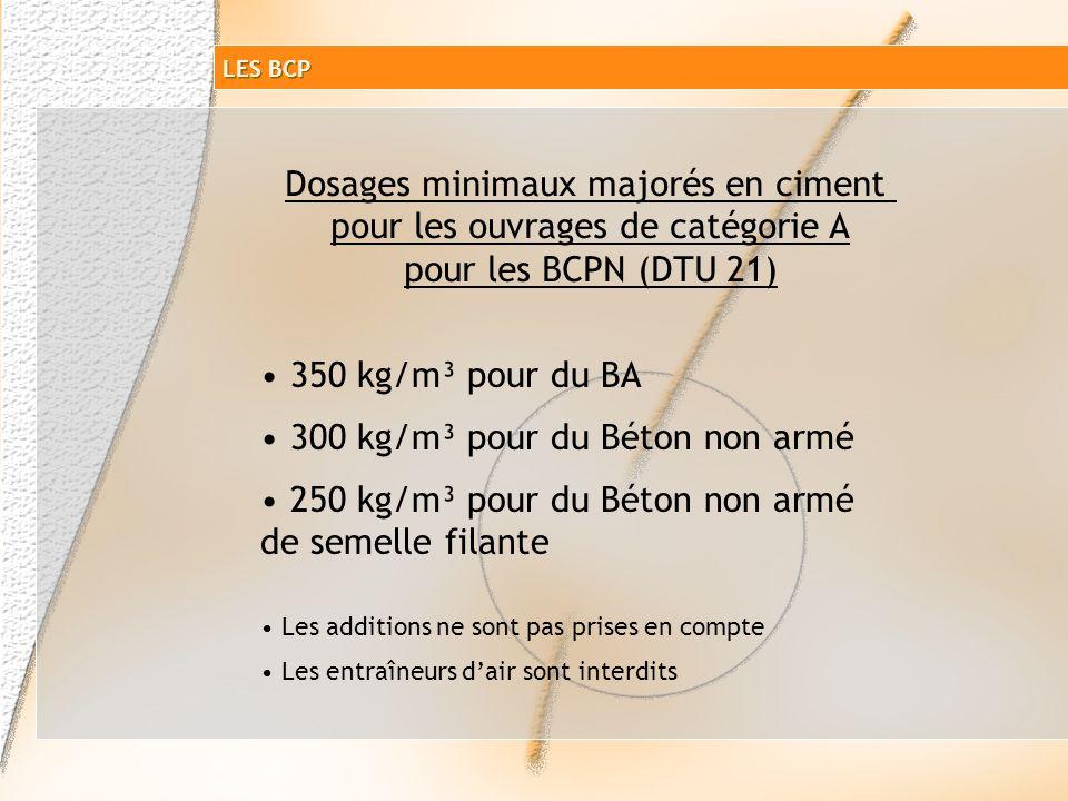 LES BCP Les résistances caractéristiques de calcul pour les BCPN (DTU 21) fck28,cyl 400 kg/m³ 20 MPa 350 kg/m³ 16 MPa20 MPa 300 kg/m³12 MPa16 MPa 250